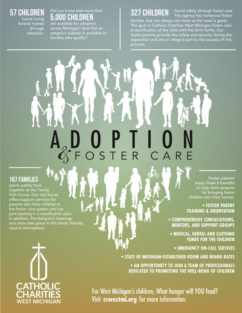 Adoption & Foster Care Infographic