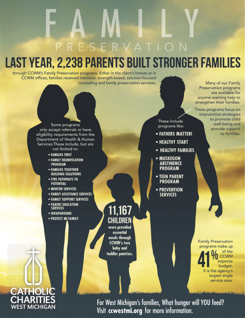 Family Preservation Infographic